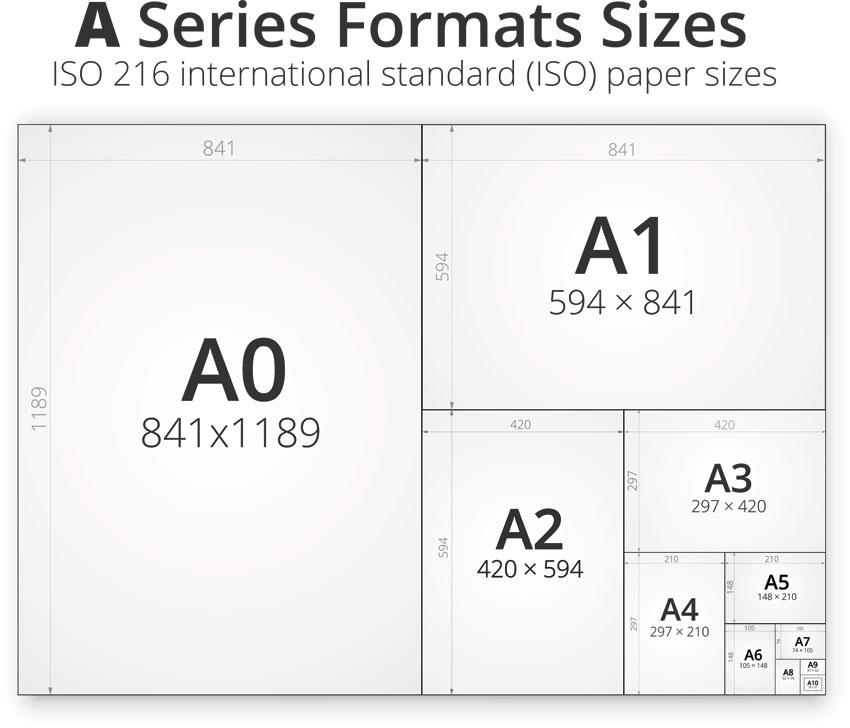 a sizes for printing