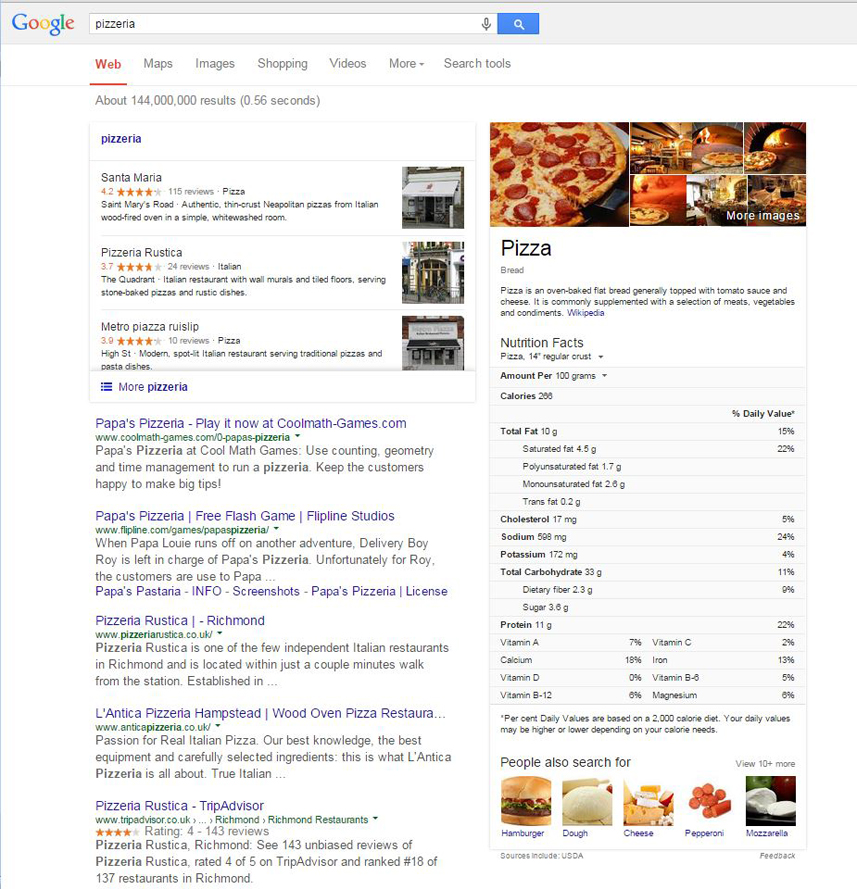 Pizzeria | Google search | SERP