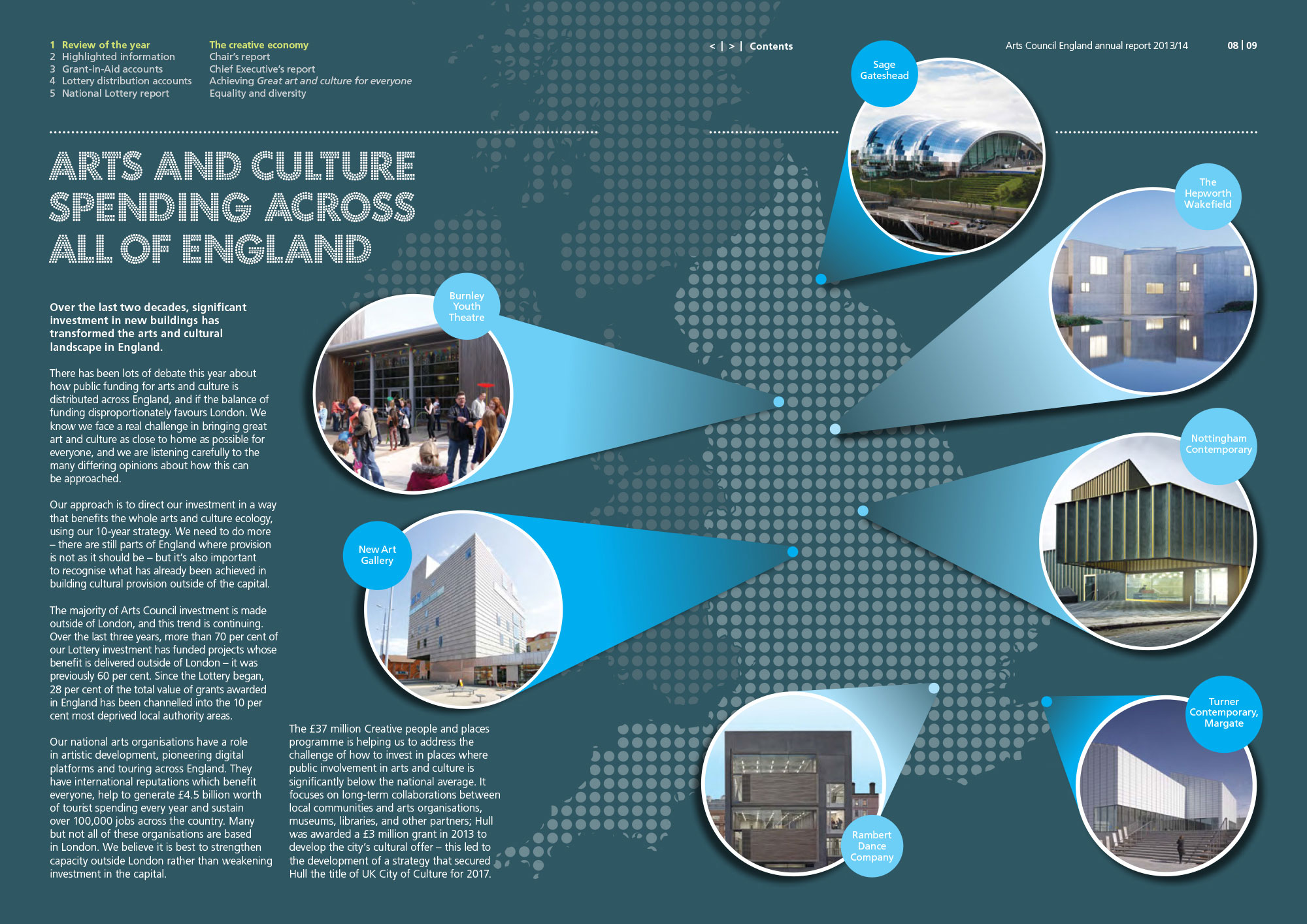 Annual Report 2013/14 infographic